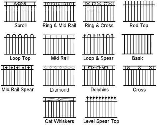 Swimming Pool Fencing Pusheng Steel Fencing Industrial Co